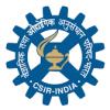 India: CSIR-Central Scientific Instruments Organisation